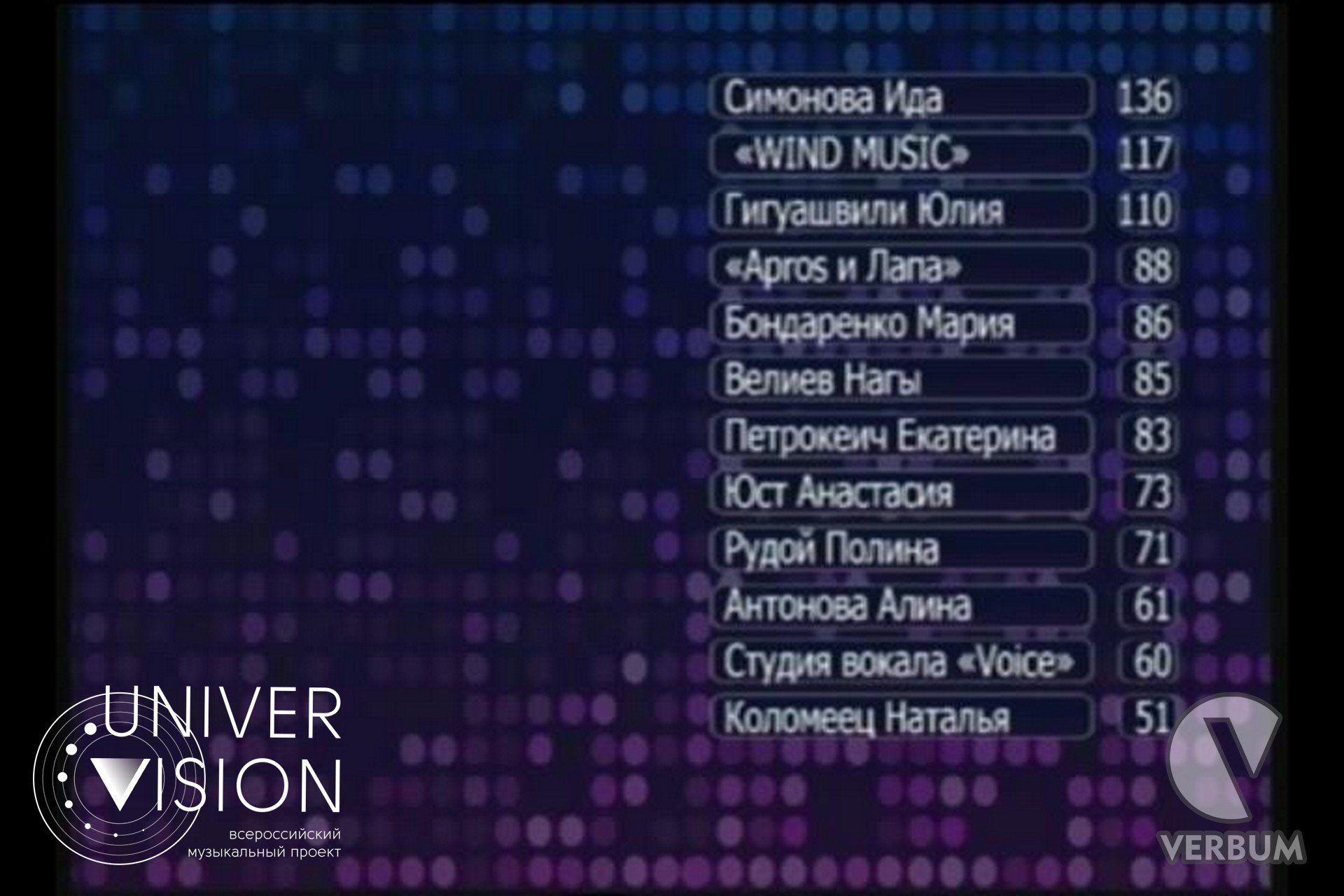 Univervision 2015.m2ts snapshot 02.52.20 2015.11.25 09.02.54