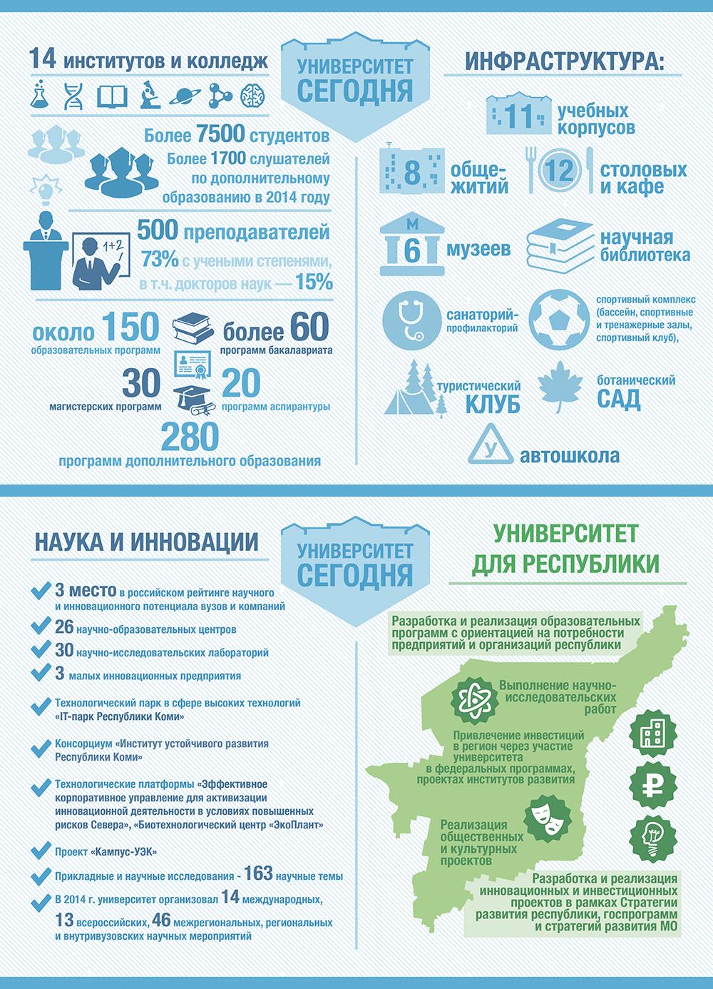 infographica sgu